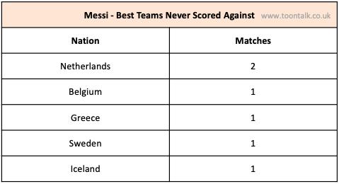 Messi, Messi Argentina, Messi goal Argentina